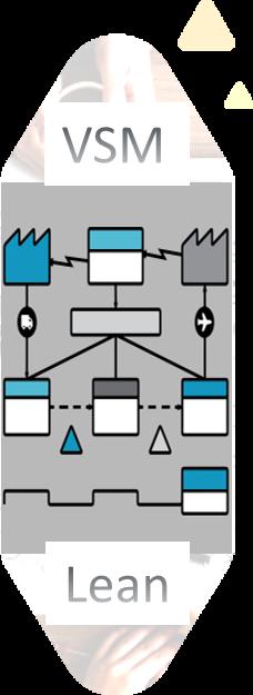 Micro Curso Virtual VSM – Mapeo de la Cadena de Valor (Value Stream Mapping)