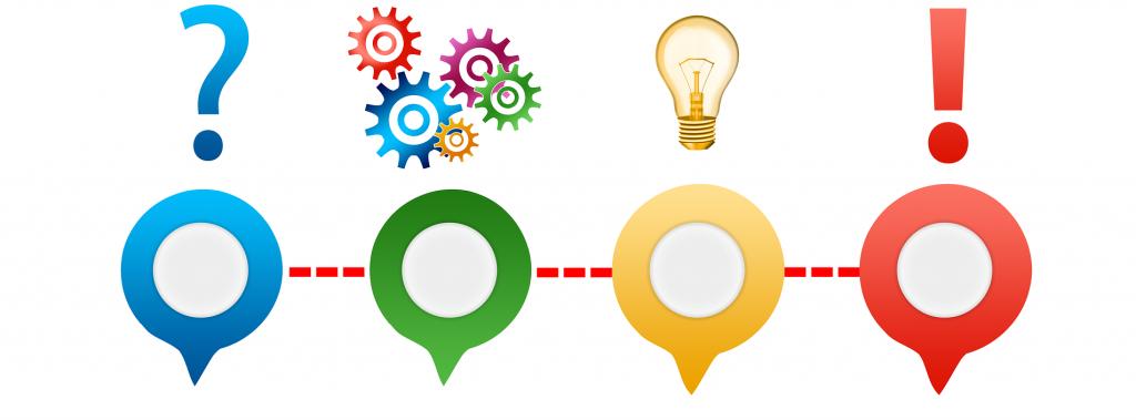 proyectos lean y resolucion de problemas